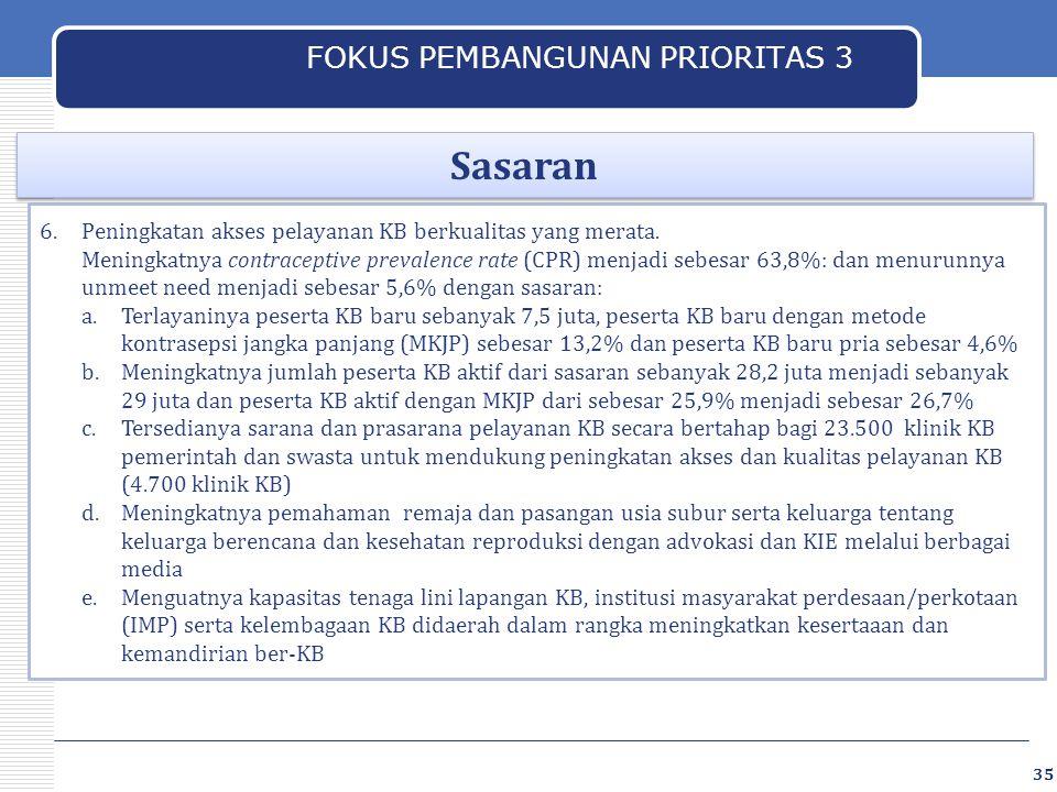 FOKUS PEMBANGUNAN PRIORITAS 3