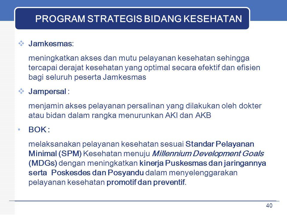 PROGRAM STRATEGIS BIDANG KESEHATAN