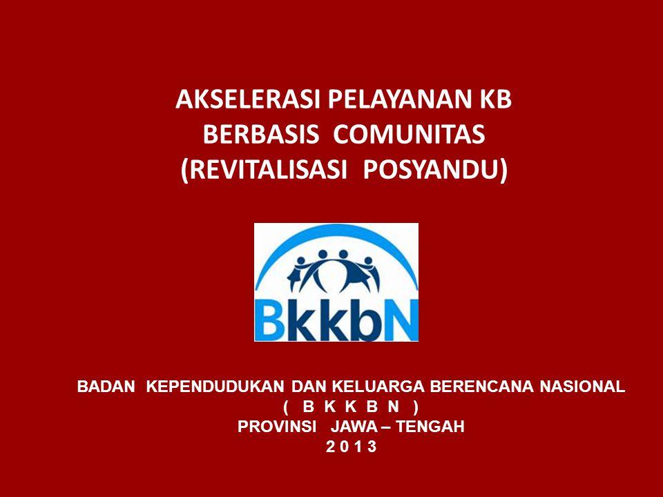 AKSELERASI PELAYANAN KB BERBASIS COMUNITAS (REVITALISASI POSYANDU)