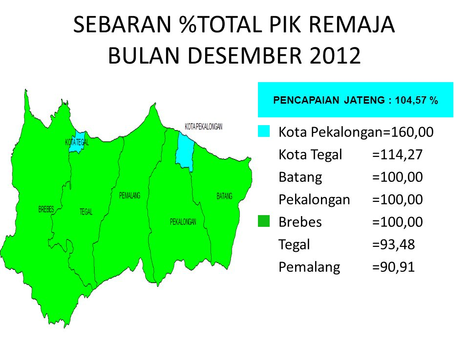 SEBARAN %TOTAL PIK REMAJA BULAN DESEMBER 2012
