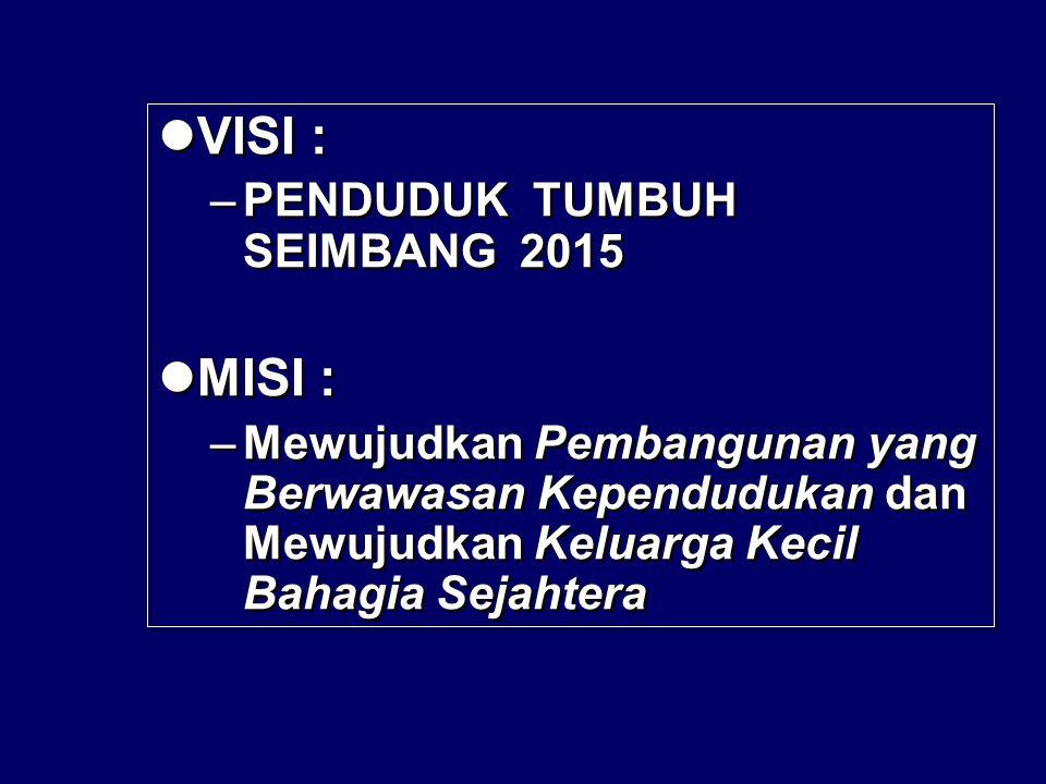VISI : MISI : PENDUDUK TUMBUH SEIMBANG 2015
