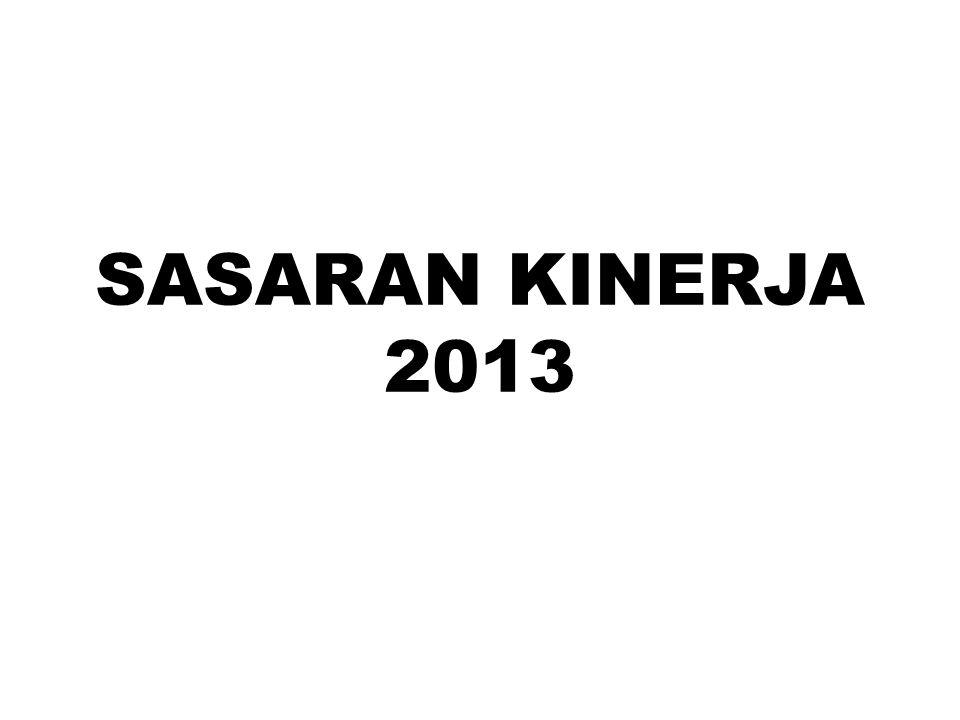 SASARAN KINERJA 2013