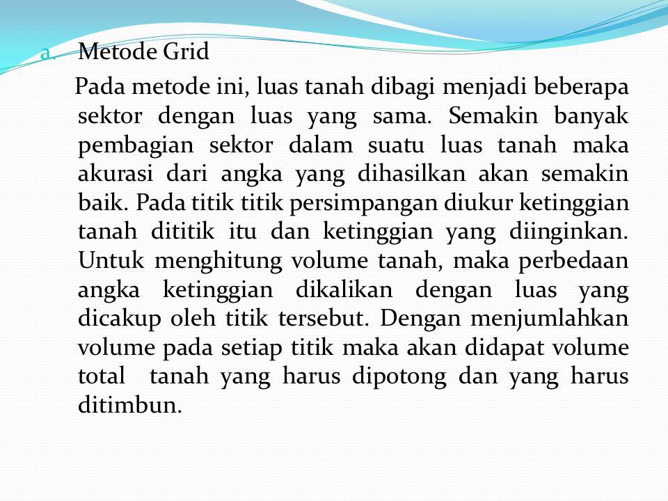 Metode Grid