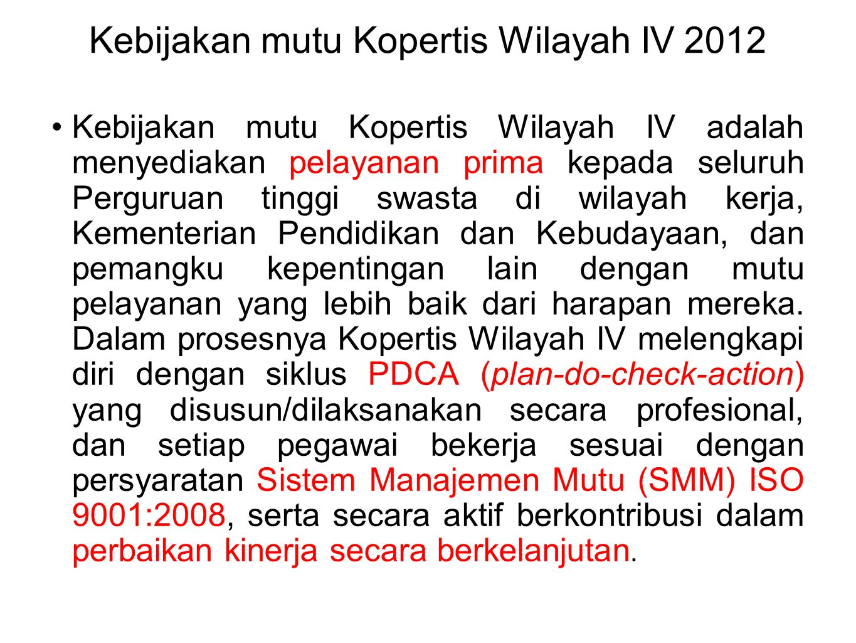 Kebijakan mutu Kopertis Wilayah IV 2012