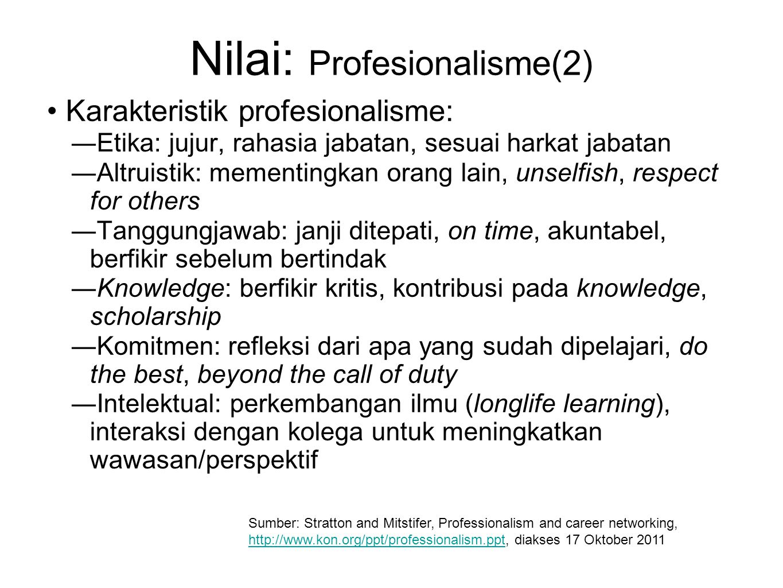 Nilai: Profesionalisme(2)