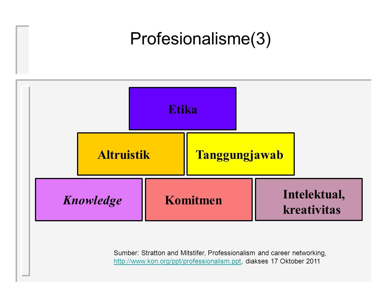 Profesionalisme(3) Etika Altruistik Tanggungjawab Knowledge Komitmen