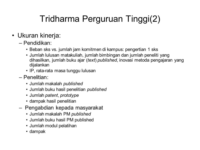 Tridharma Perguruan Tinggi(2)