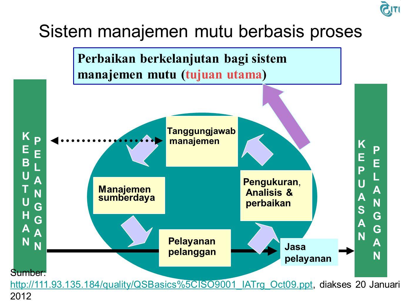 Sistem manajemen mutu berbasis proses
