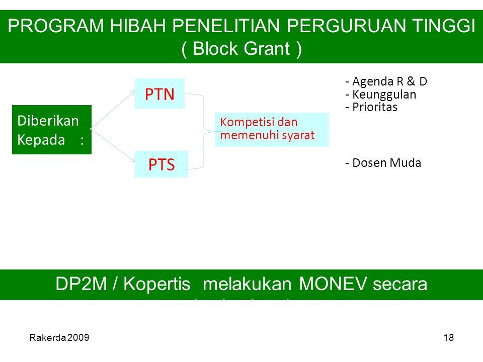 PROGRAM HIBAH PENELITIAN PERGURUAN TINGGI ( Block Grant )