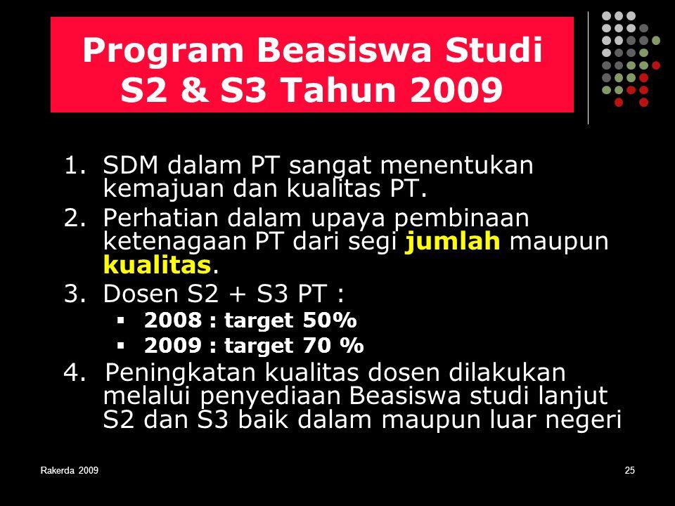 Program Beasiswa Studi S2 & S3 Tahun 2009