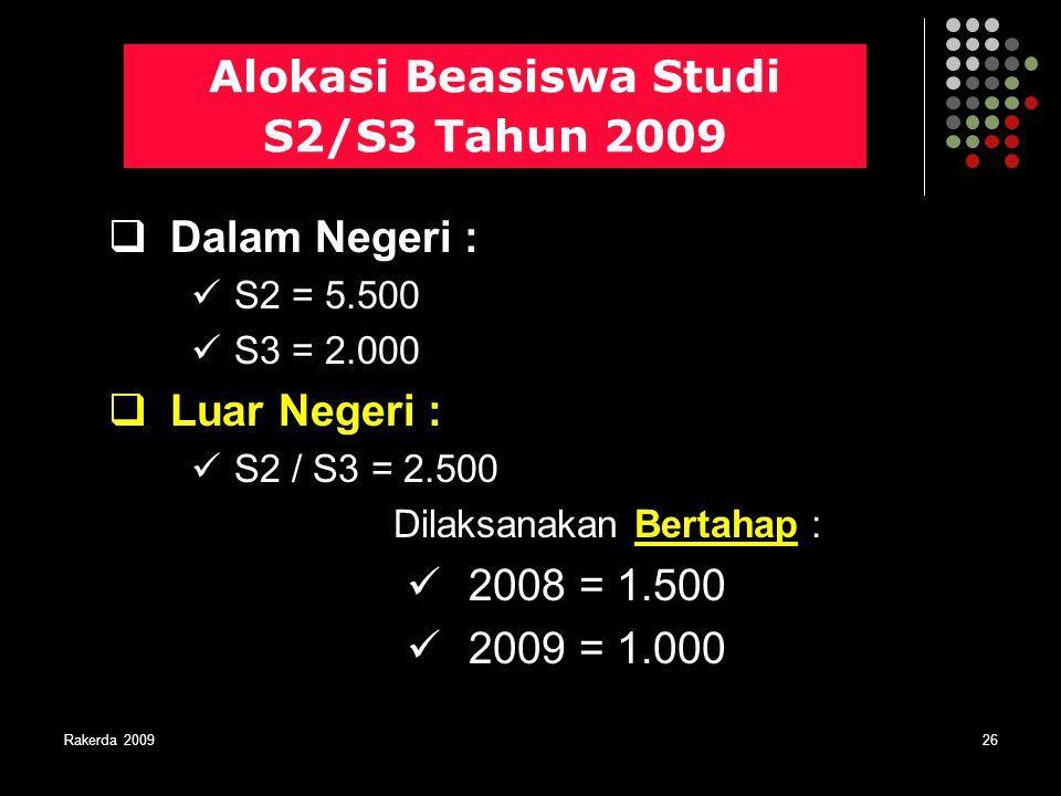 Alokasi Beasiswa Studi S2/S3 Tahun 2009