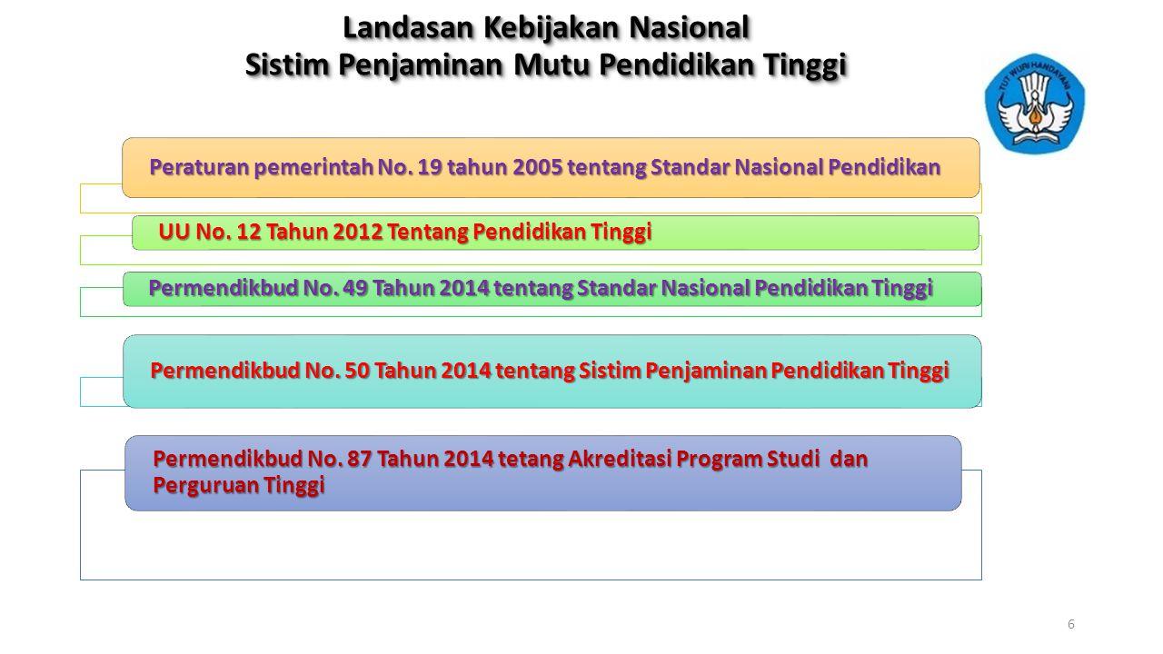 Landasan Kebijakan Nasional Sistim Penjaminan Mutu Pendidikan Tinggi