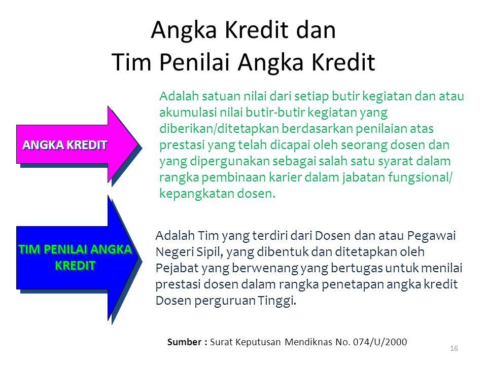 Angka Kredit dan Tim Penilai Angka Kredit