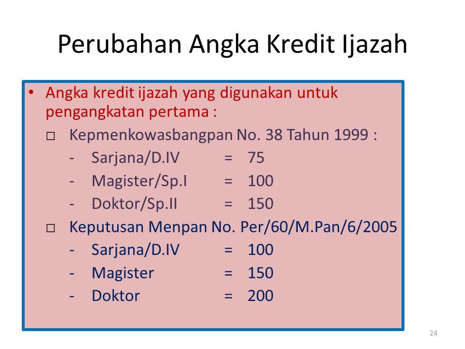 Perubahan Angka Kredit Ijazah