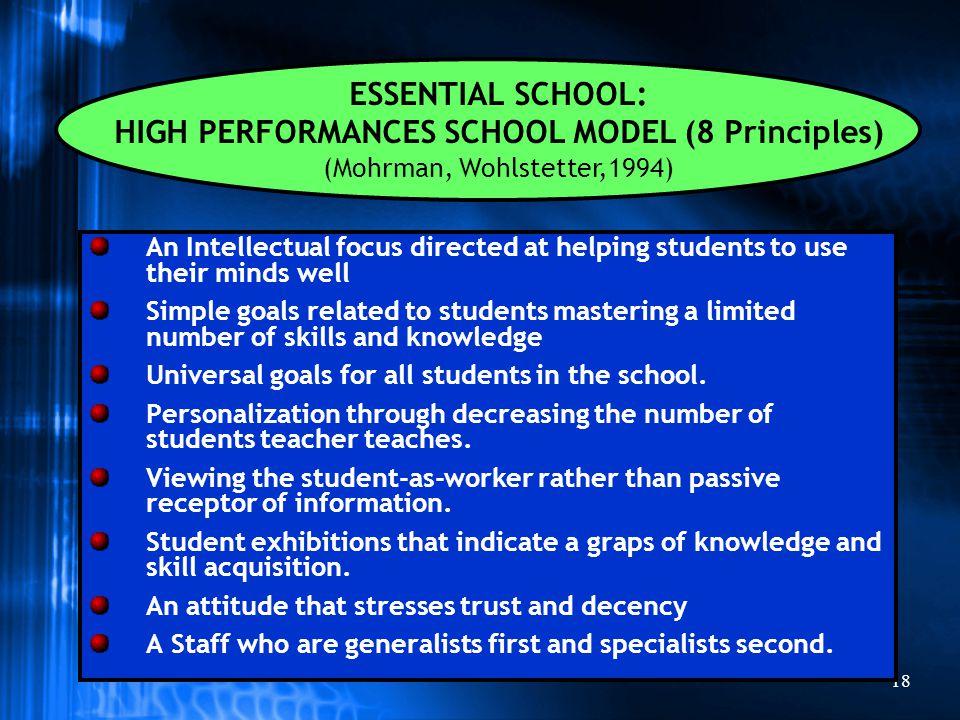 HIGH PERFORMANCES SCHOOL MODEL (8 Principles)