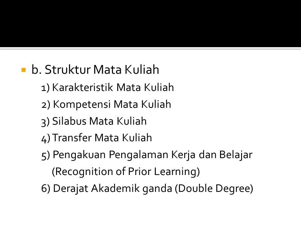 b. Struktur Mata Kuliah 1) Karakteristik Mata Kuliah