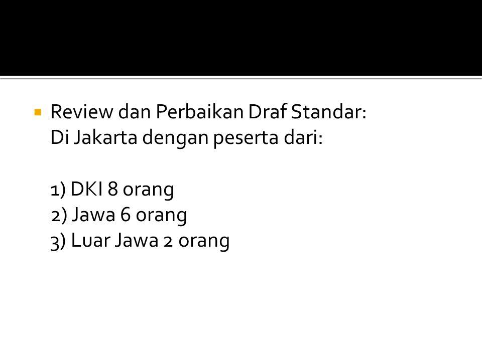 Review dan Perbaikan Draf Standar: