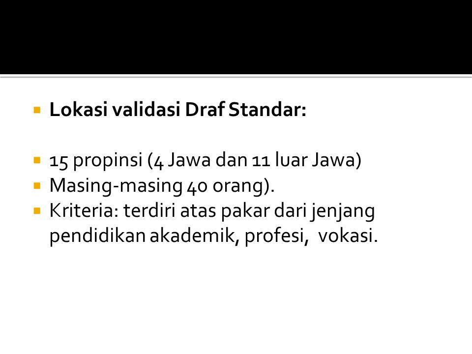 Lokasi validasi Draf Standar: