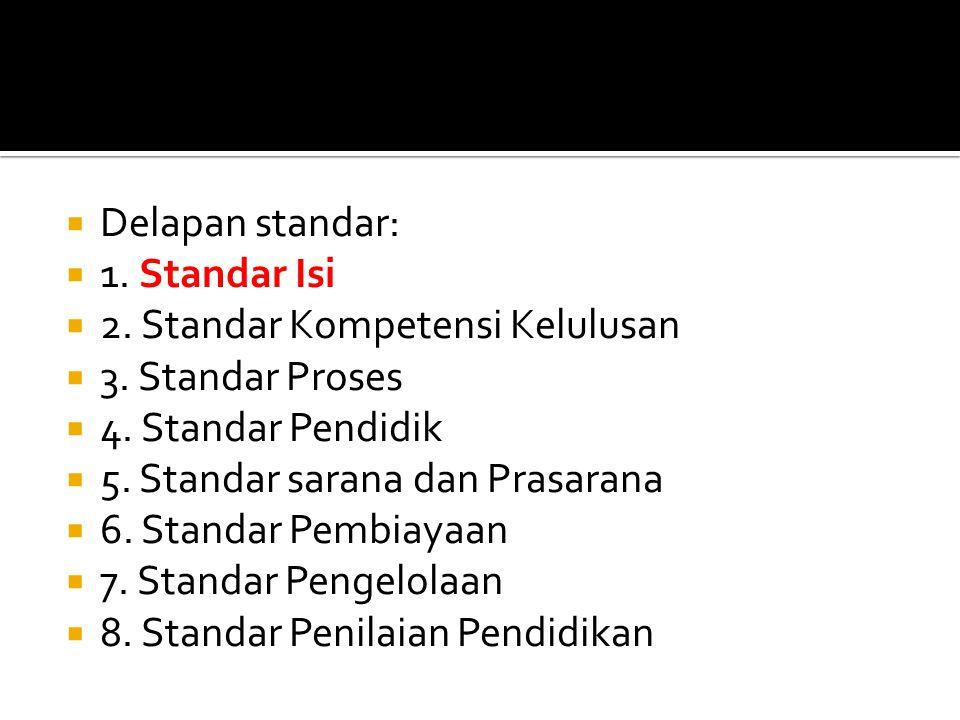 Delapan standar: 1. Standar Isi. 2. Standar Kompetensi Kelulusan. 3. Standar Proses. 4. Standar Pendidik.