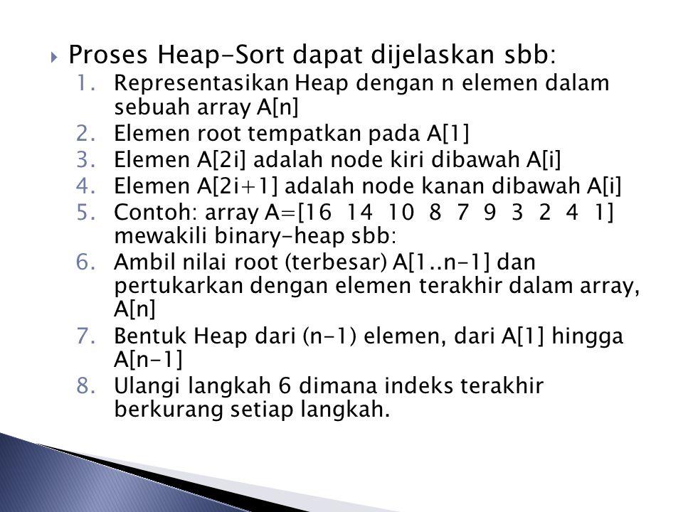 Proses Heap-Sort dapat dijelaskan sbb: