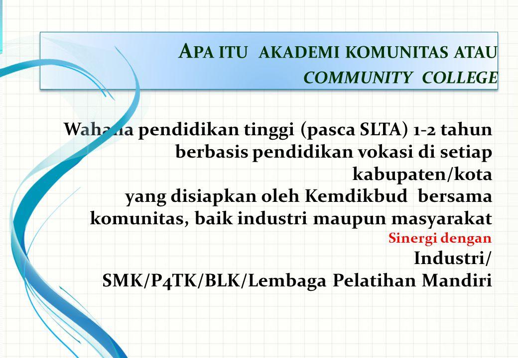 Apa itu akademi komunitas atau community college