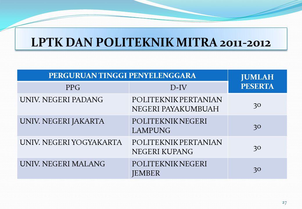 LPTK DAN POLITEKNIK MITRA 2011-2012