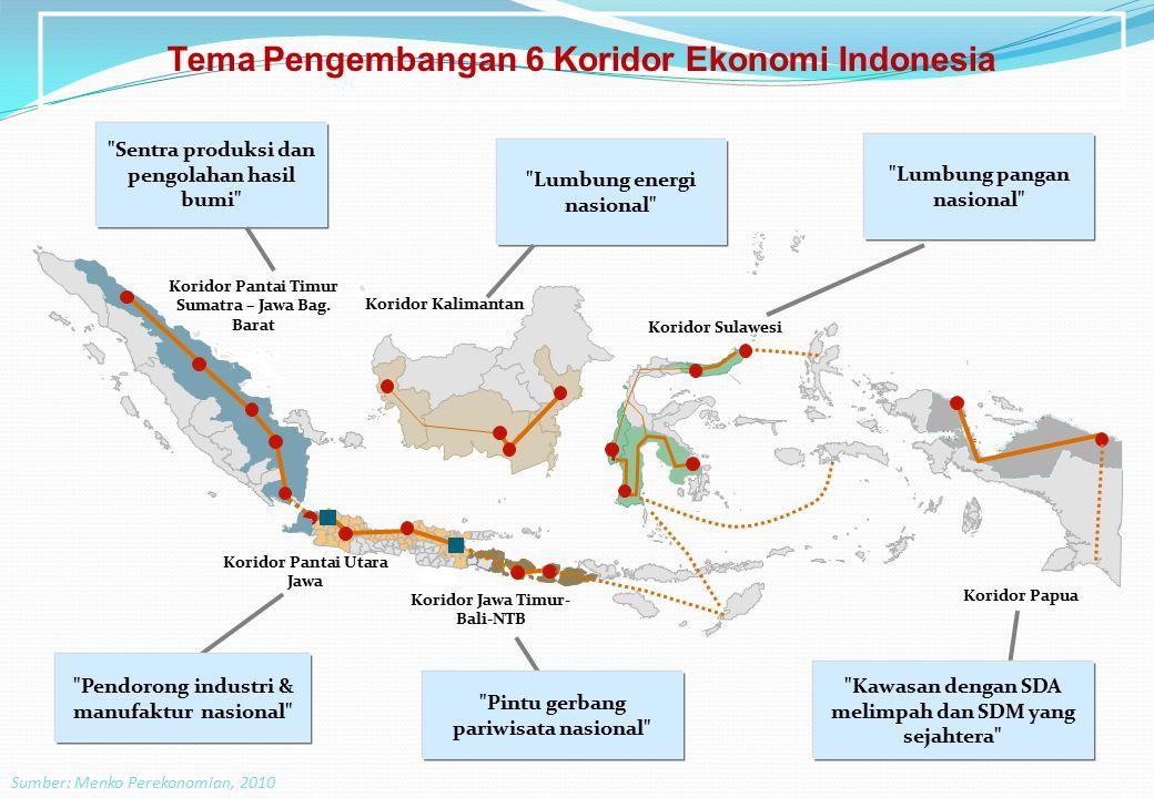 Tema Pengembangan 6 Koridor Ekonomi Indonesia