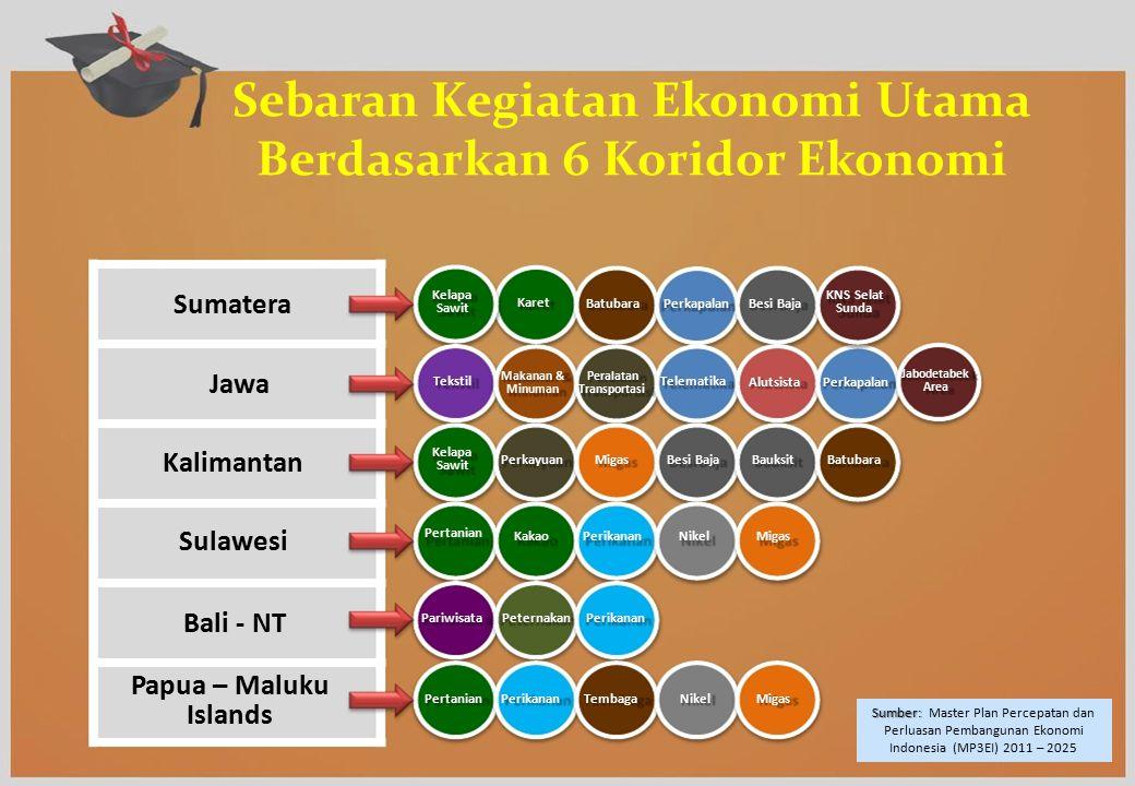 Sebaran Kegiatan Ekonomi Utama Berdasarkan 6 Koridor Ekonomi
