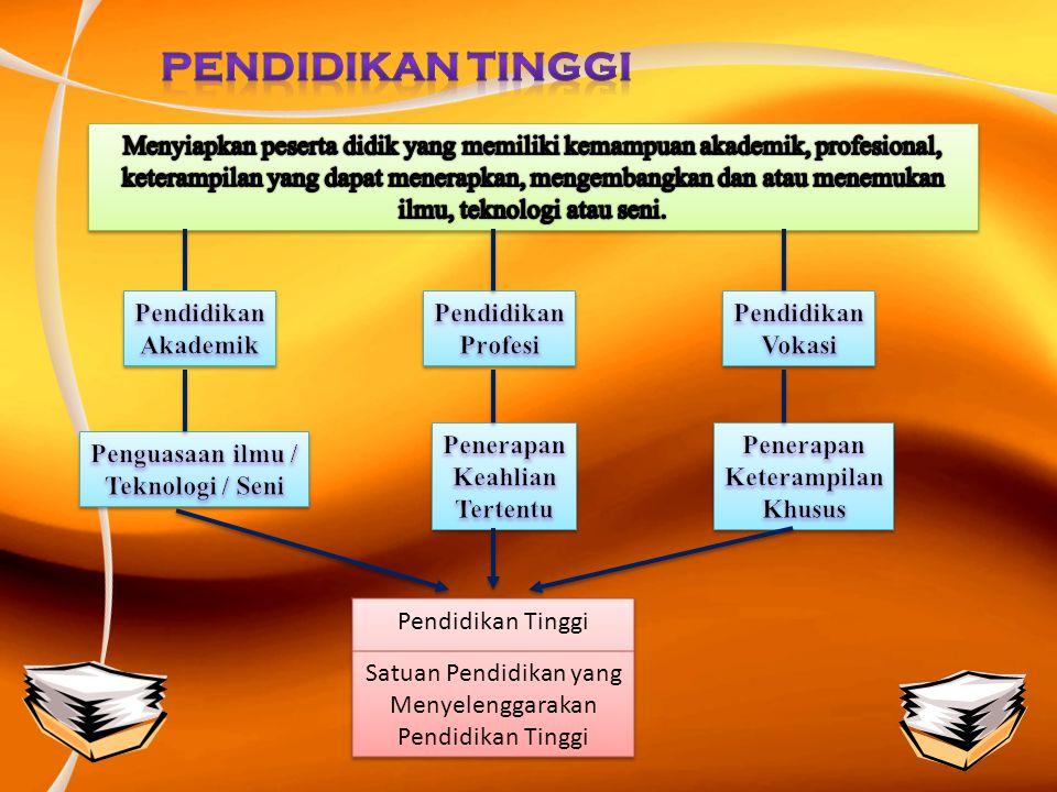 Satuan Pendidikan yang Menyelenggarakan Pendidikan Tinggi