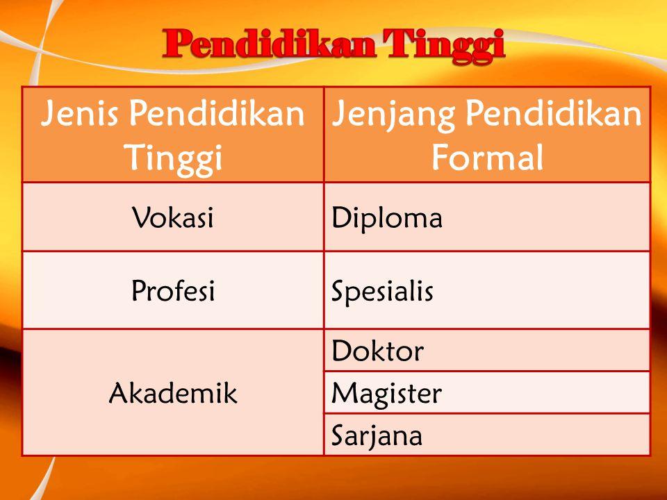Jenis Pendidikan Tinggi Jenjang Pendidikan Formal