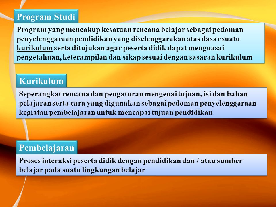 Program Studi Kurikulum Pembelajaran