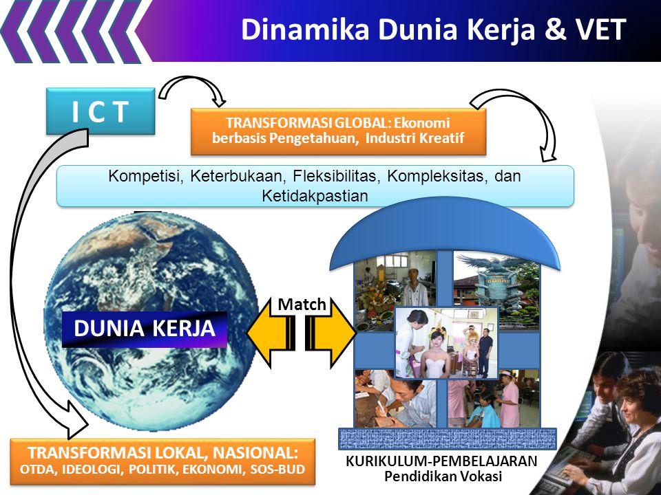Dinamika Dunia Kerja & VET I C T