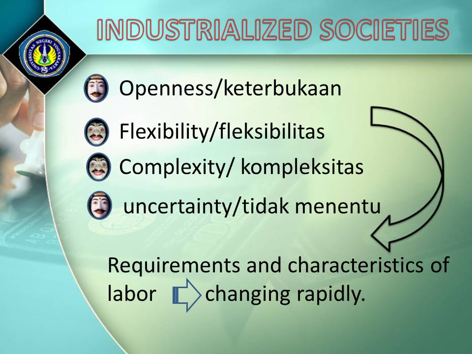 Openness/keterbukaan