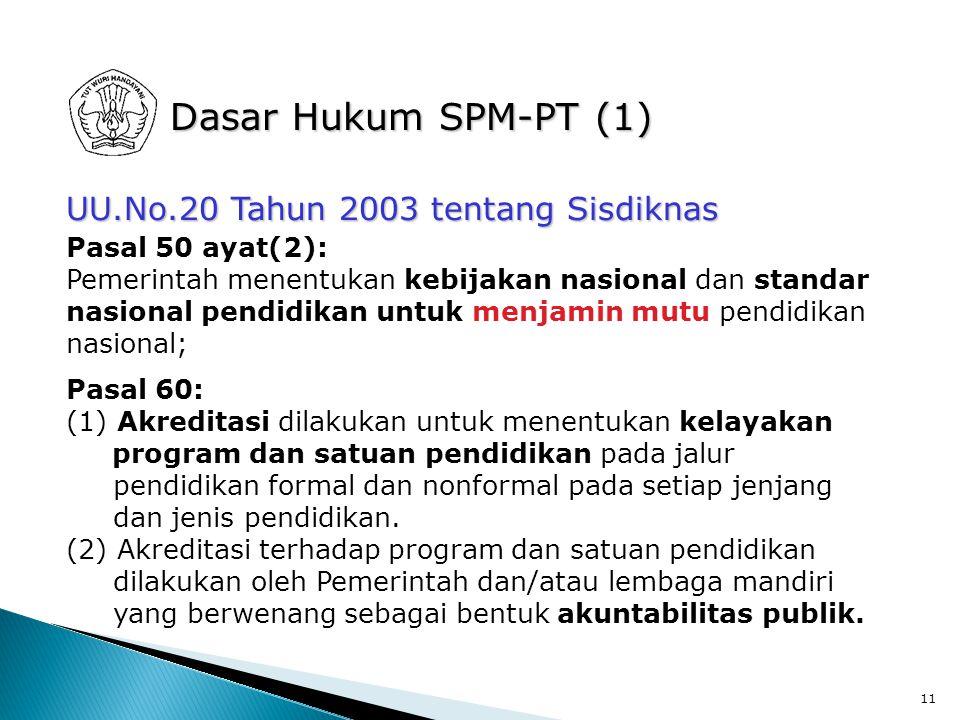 Dasar Hukum SPM-PT (1) UU.No.20 Tahun 2003 tentang Sisdiknas