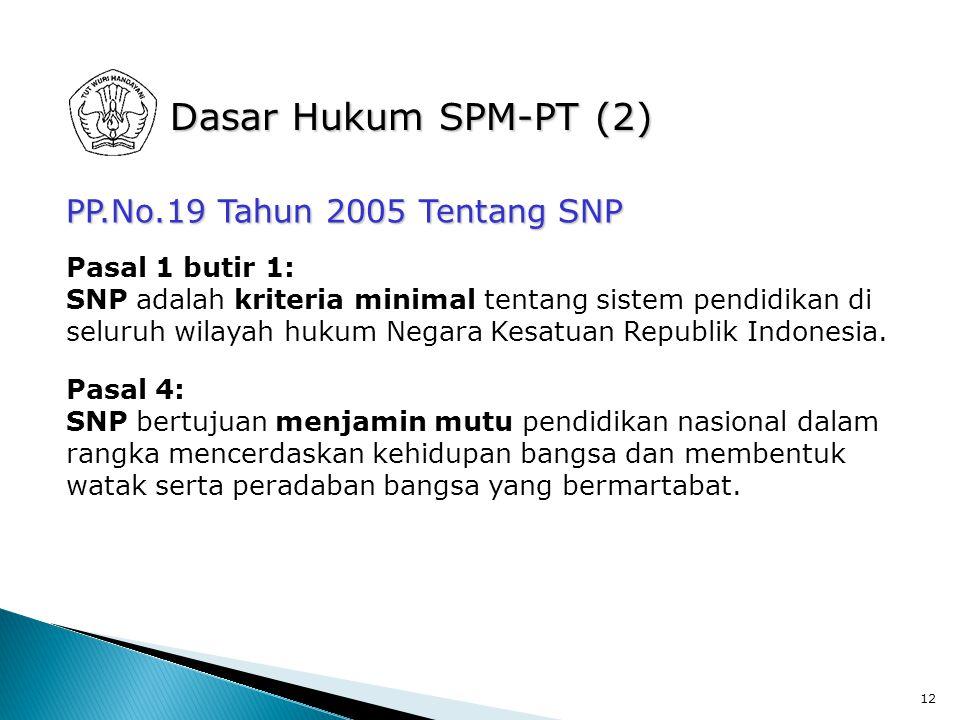 Dasar Hukum SPM-PT (2) PP.No.19 Tahun 2005 Tentang SNP