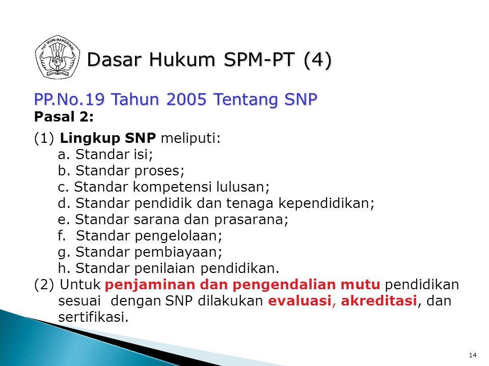 Dasar Hukum SPM-PT (4) PP.No.19 Tahun 2005 Tentang SNP Pasal 2: