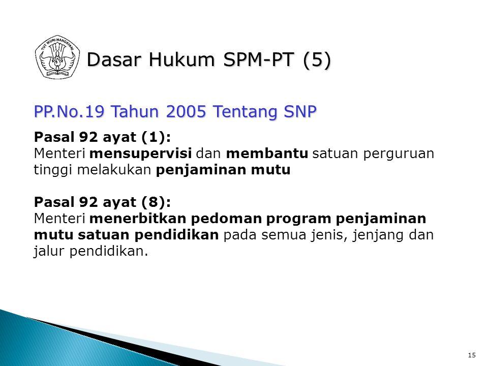Dasar Hukum SPM-PT (5) PP.No.19 Tahun 2005 Tentang SNP
