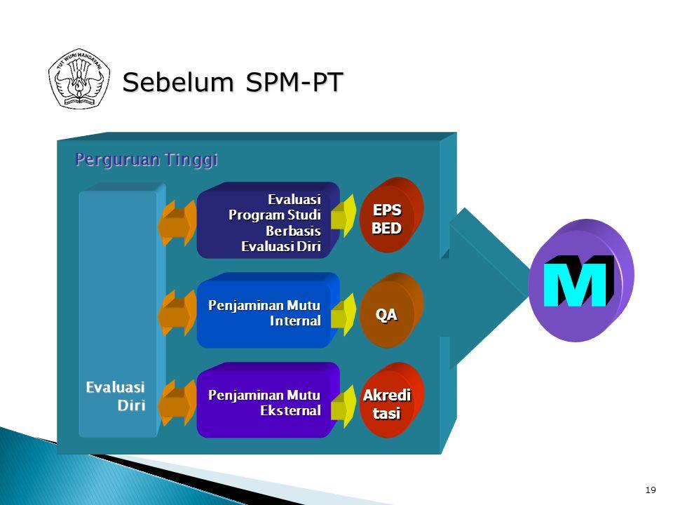 M Sebelum SPM-PT Perguruan Tinggi EPS BED QA Evaluasi Diri Akredi tasi