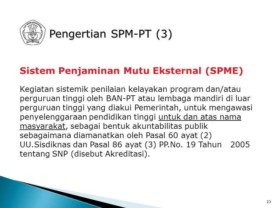 Pengertian SPM-PT (3) Sistem Penjaminan Mutu Eksternal (SPME)