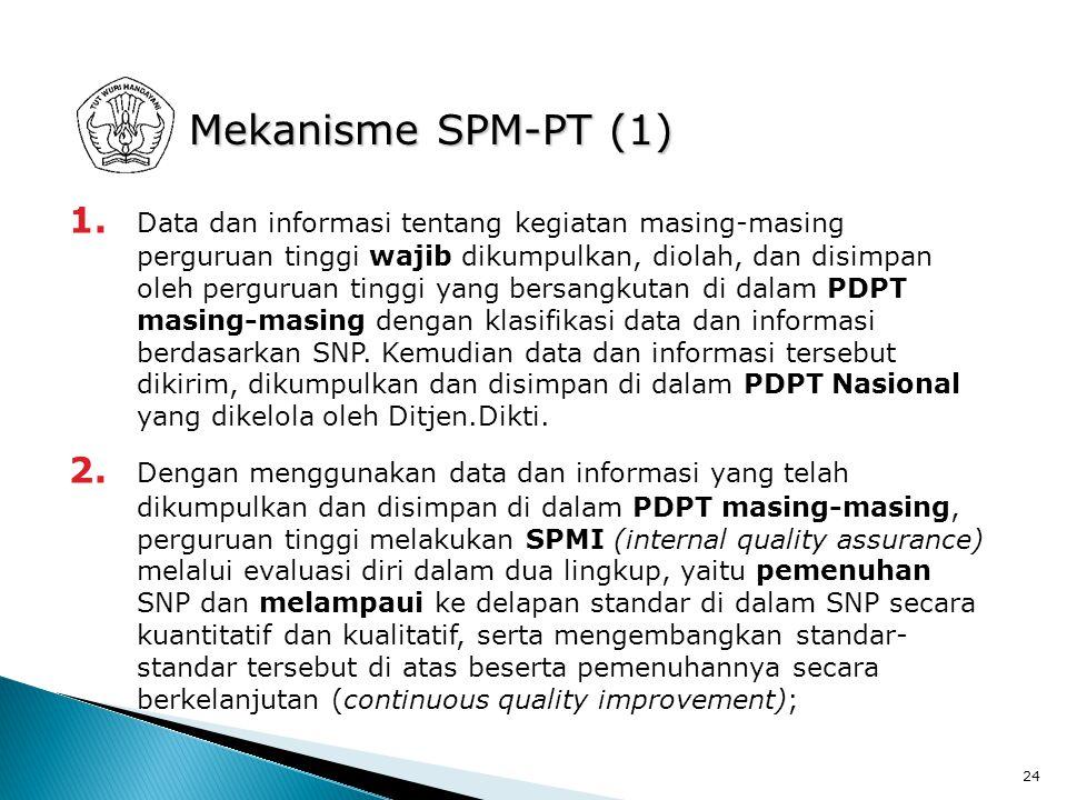 Mekanisme SPM-PT (1)