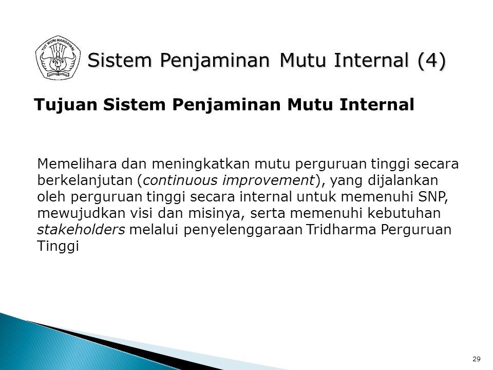 Sistem Penjaminan Mutu Internal (4)