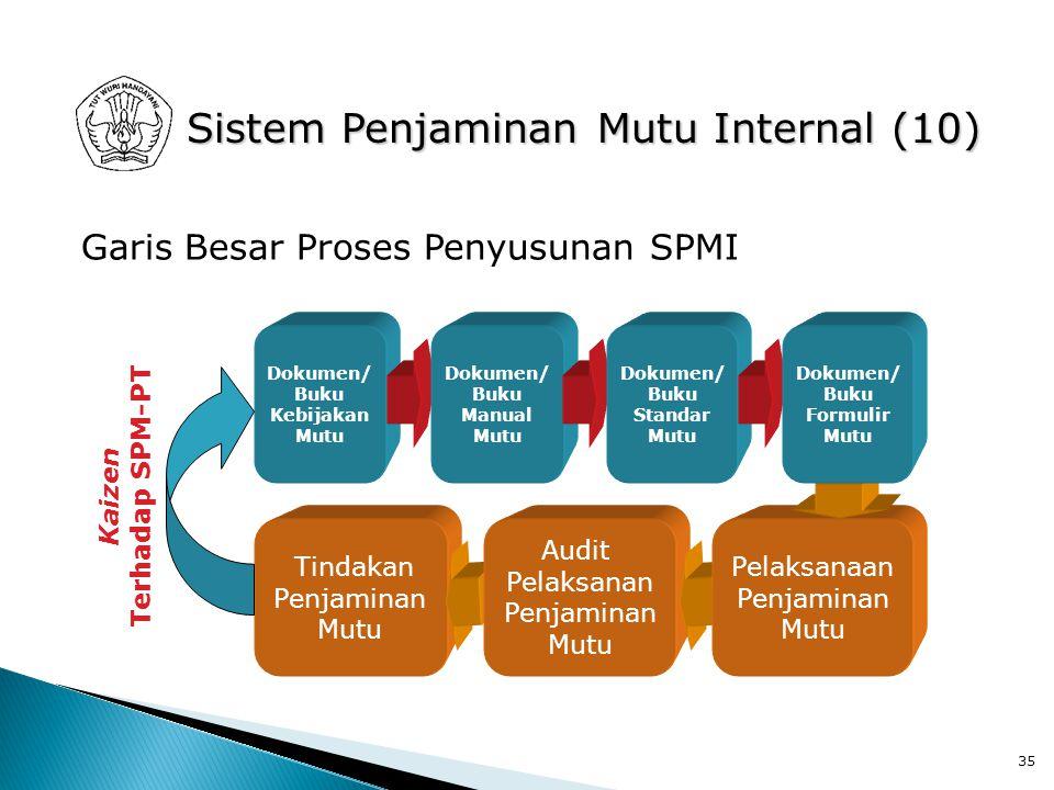 Sistem Penjaminan Mutu Internal (10)