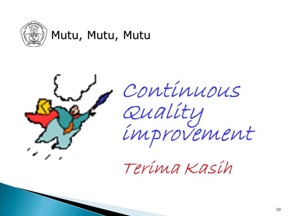 Mutu, Mutu, Mutu Continuous Quality improvement Terima Kasih