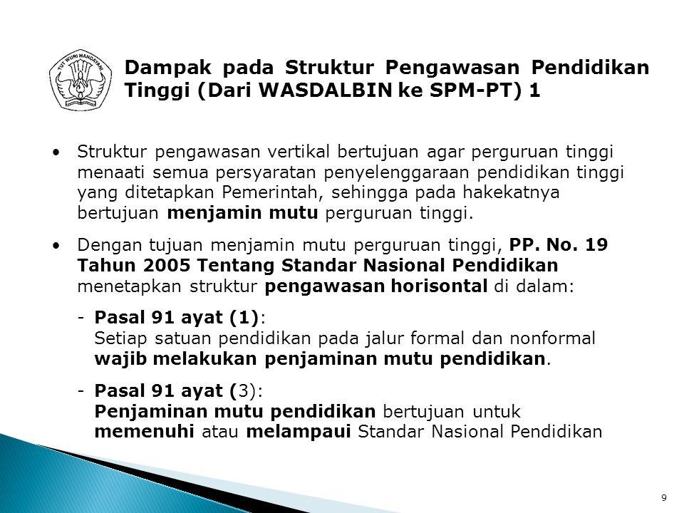 Dampak pada Struktur Pengawasan Pendidikan Tinggi (Dari WASDALBIN ke SPM-PT) 1