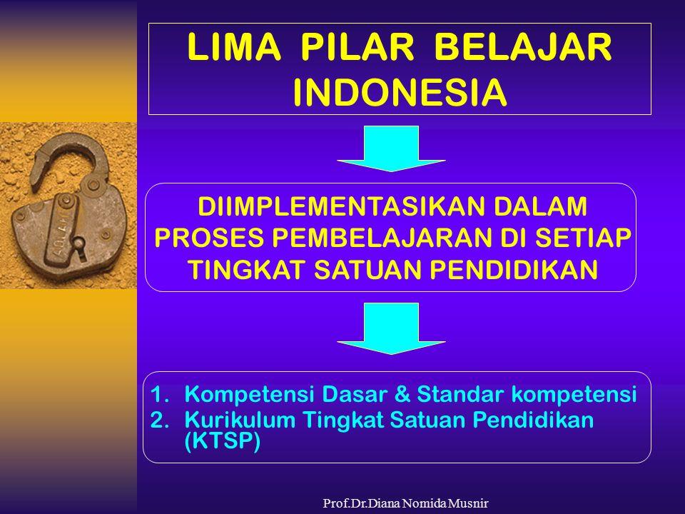 LIMA PILAR BELAJAR INDONESIA