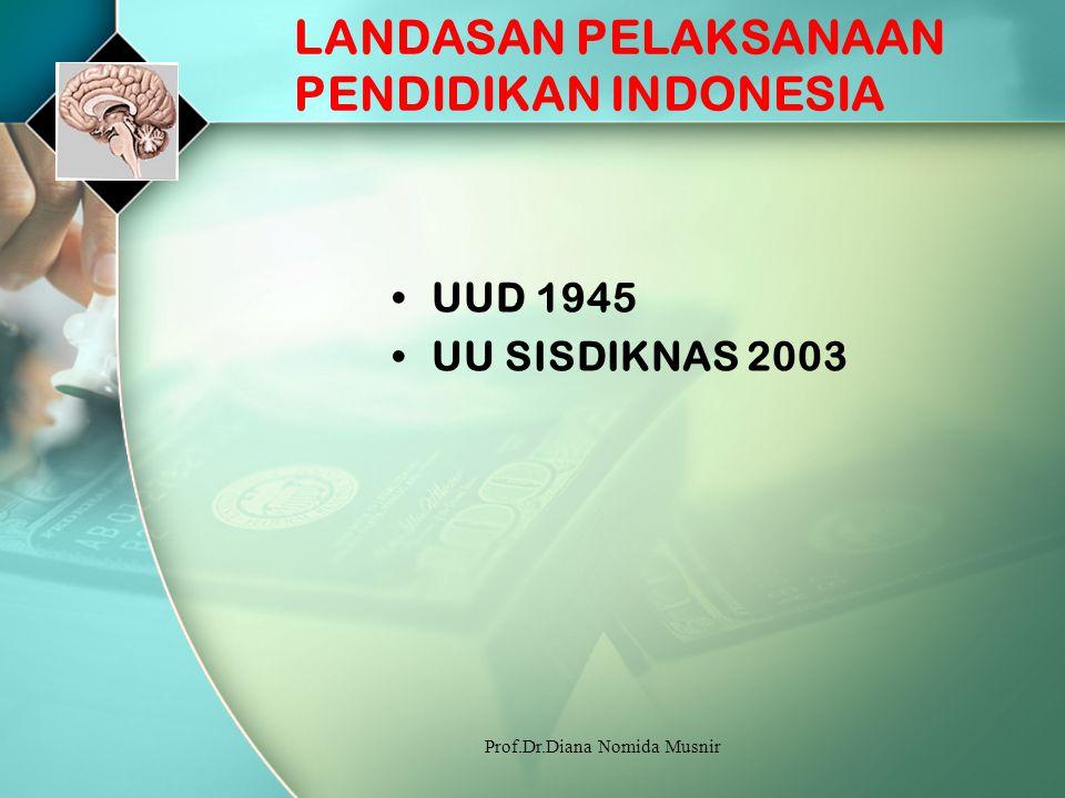 LANDASAN PELAKSANAAN PENDIDIKAN INDONESIA