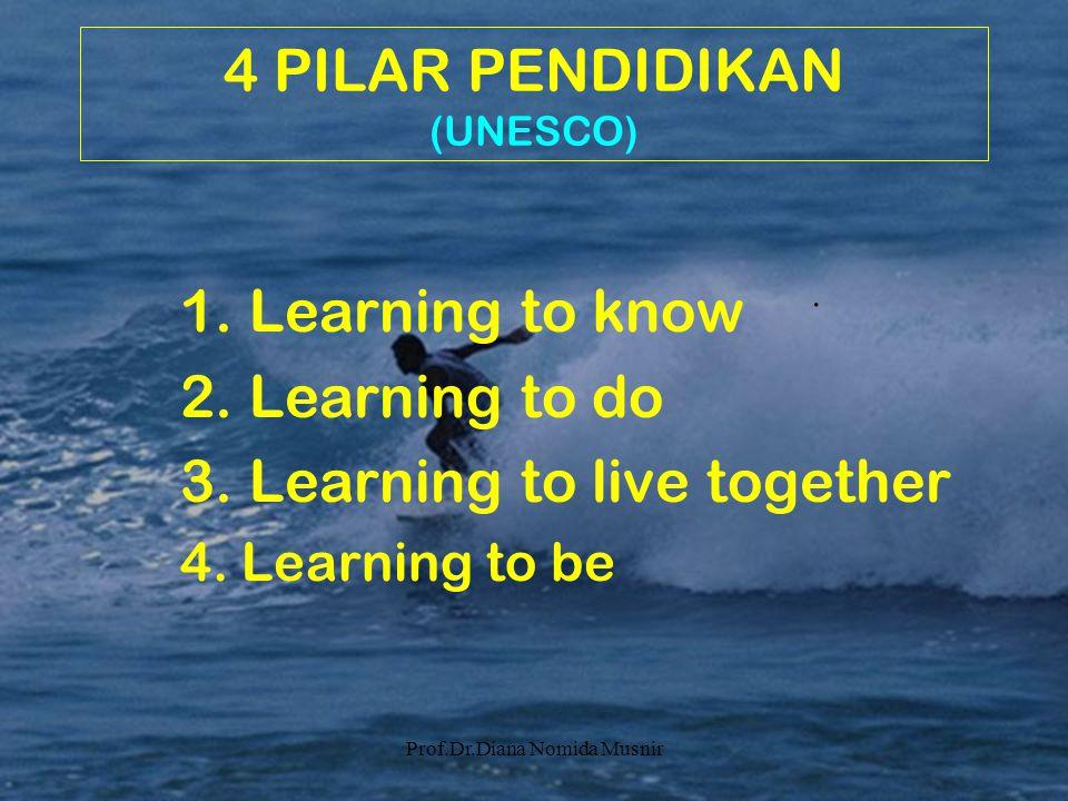 4 PILAR PENDIDIKAN (UNESCO)