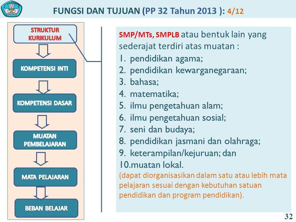 FUNGSI DAN TUJUAN (PP 32 Tahun 2013 ): 4/12