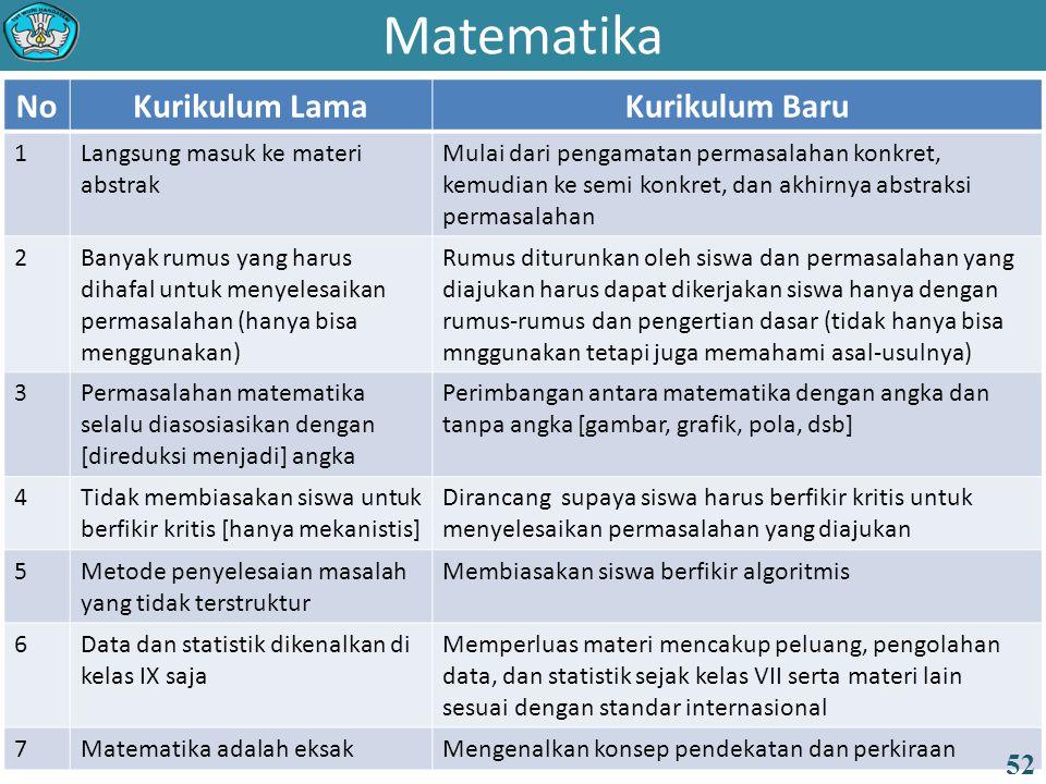 Matematika No Kurikulum Lama Kurikulum Baru 52 1