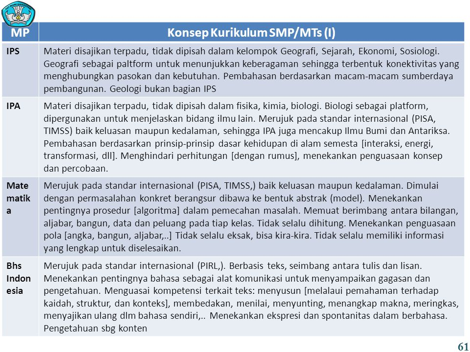 Konsep Kurikulum SMP/MTs (I)